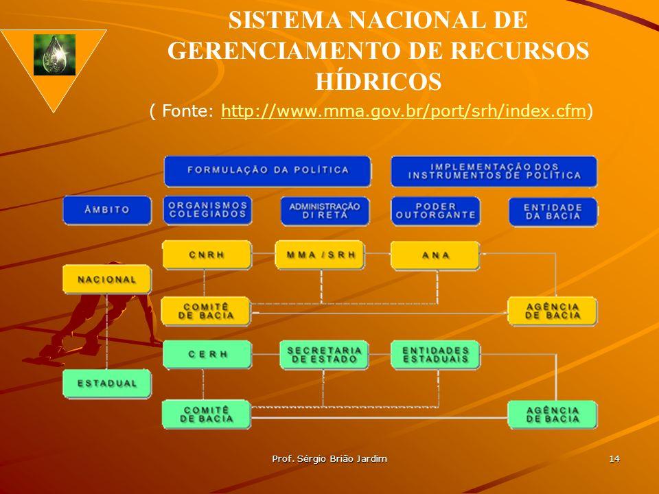 Prof. Sérgio Brião Jardim 14 SISTEMA NACIONAL DE GERENCIAMENTO DE RECURSOS HÍDRICOS ( Fonte: http://www.mma.gov.br/port/srh/index.cfm)http://www.mma.g