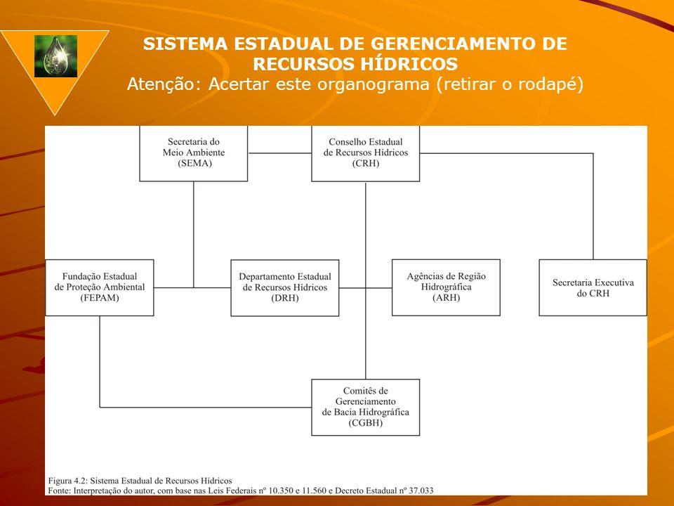 Prof. Sérgio Brião Jardim 16 SISTEMA ESTADUAL DE GERENCIAMENTO DE RECURSOS HÍDRICOS Atenção: Acertar este organograma (retirar o rodapé)