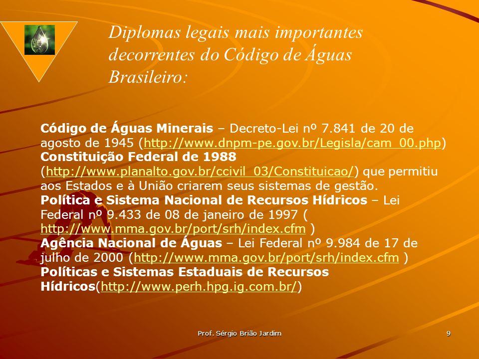 Prof. Sérgio Brião Jardim 9 Código de Águas Minerais – Decreto-Lei nº 7.841 de 20 de agosto de 1945 (http://www.dnpm-pe.gov.br/Legisla/cam_00.php)http
