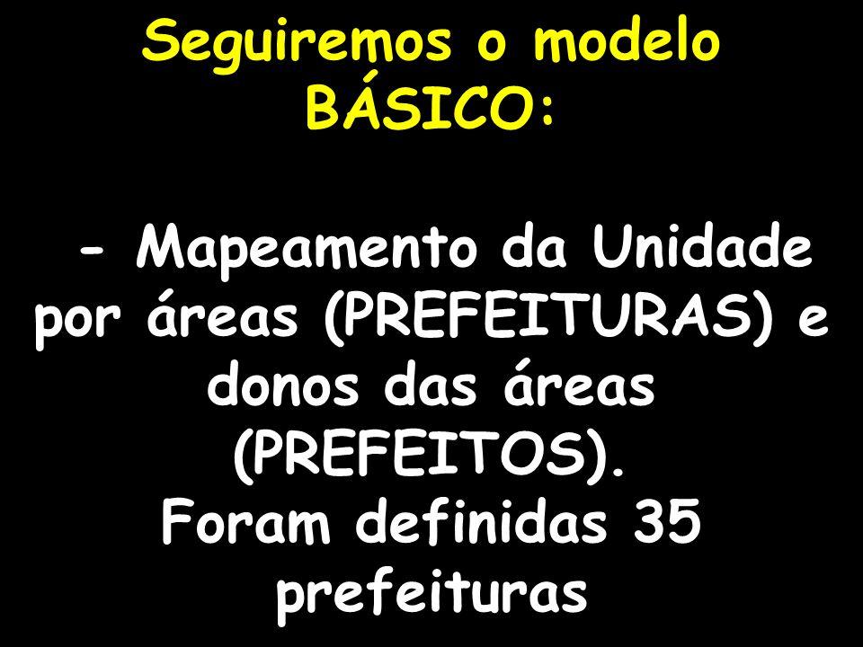 23 Seguiremos o modelo BÁSICO: - Mapeamento da Unidade por áreas (PREFEITURAS) e donos das áreas (PREFEITOS). Foram definidas 35 prefeituras