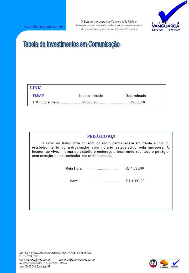 www.radiovanguarda.com.br LINK FM/AM Indeterminado Determinado 1 Minuto e meio.......................R$ 596,25................................R$ 832,5