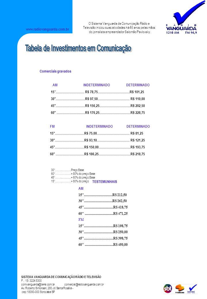 www.radiovanguarda.com.br Comerciais gravados AM INDETERMINADO DETERMINADO 15................................. R$ 78,75...............................