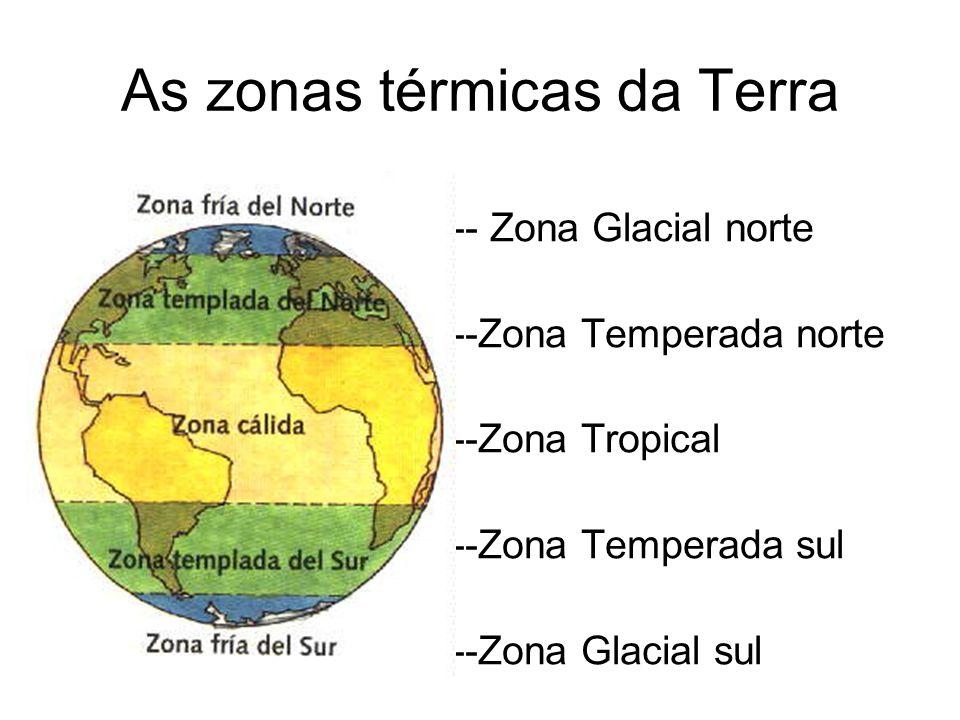 As zonas térmicas da Terra -- Zona Glacial norte --Zona Temperada norte --Zona Tropical --Zona Temperada sul --Zona Glacial sul