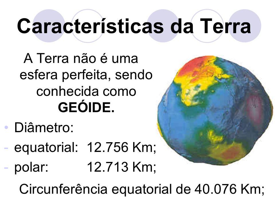 Características da Terra A Terra não é uma esfera perfeita, sendo conhecida como GEÓIDE. Diâmetro: -equatorial:12.756 Km; -polar: 12.713 Km; Circunfer