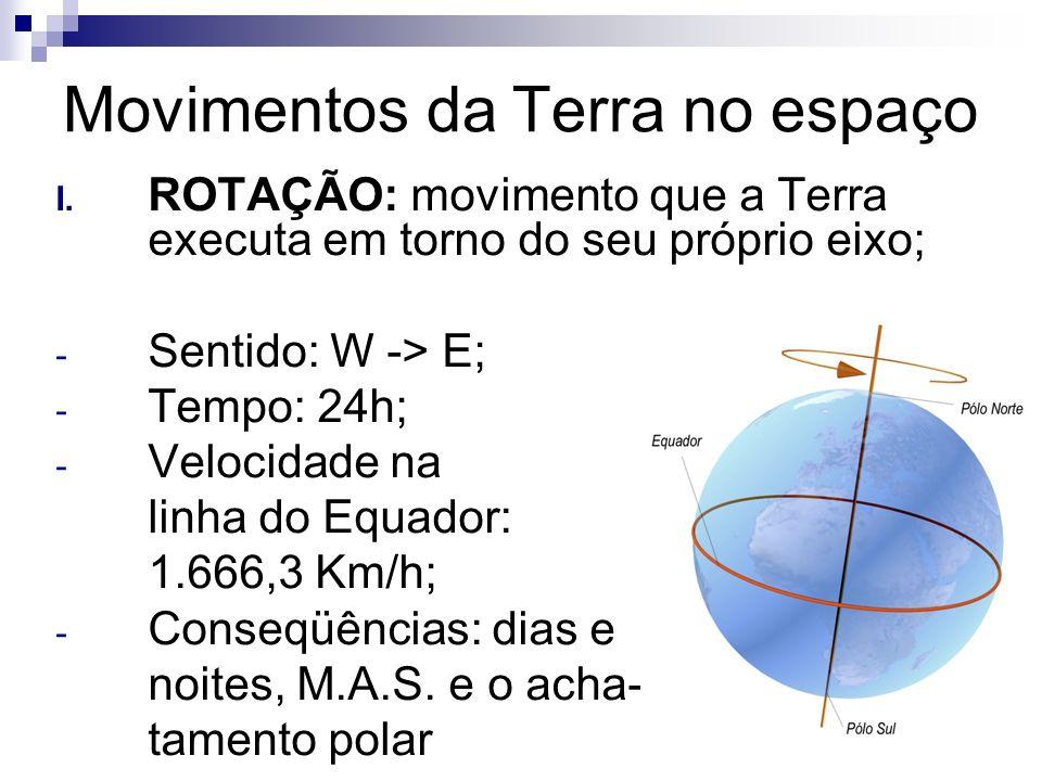 Movimentos da Terra no espaço I. ROTAÇÃO: movimento que a Terra executa em torno do seu próprio eixo; - Sentido: W -> E; - Tempo: 24h; - Velocidade na