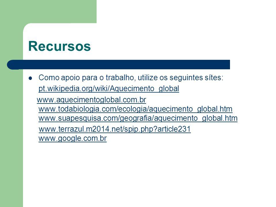 Recursos Como apoio para o trabalho, utilize os seguintes sítes: pt.wikipedia.org/wiki/Aquecimento_global www.aquecimentoglobal.com.br www.todabiologi