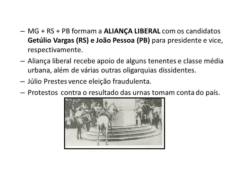 – MG + RS + PB formam a ALIANÇA LIBERAL com os candidatos Getúlio Vargas (RS) e João Pessoa (PB) para presidente e vice, respectivamente. – Aliança li