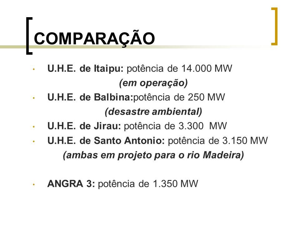 COMPARAÇÃO U.H.E. de Itaipu: potência de 14.000 MW (em operação) U.H.E. de Balbina:potência de 250 MW (desastre ambiental) U.H.E. de Jirau: potência d