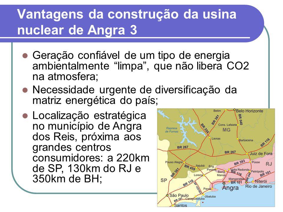 Vantagens da construção da usina nuclear de Angra 3 Geração confiável de um tipo de energia ambientalmente limpa, que não libera CO2 na atmosfera; Nec
