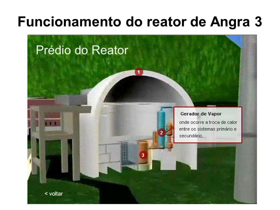Funcionamento do reator de Angra 3