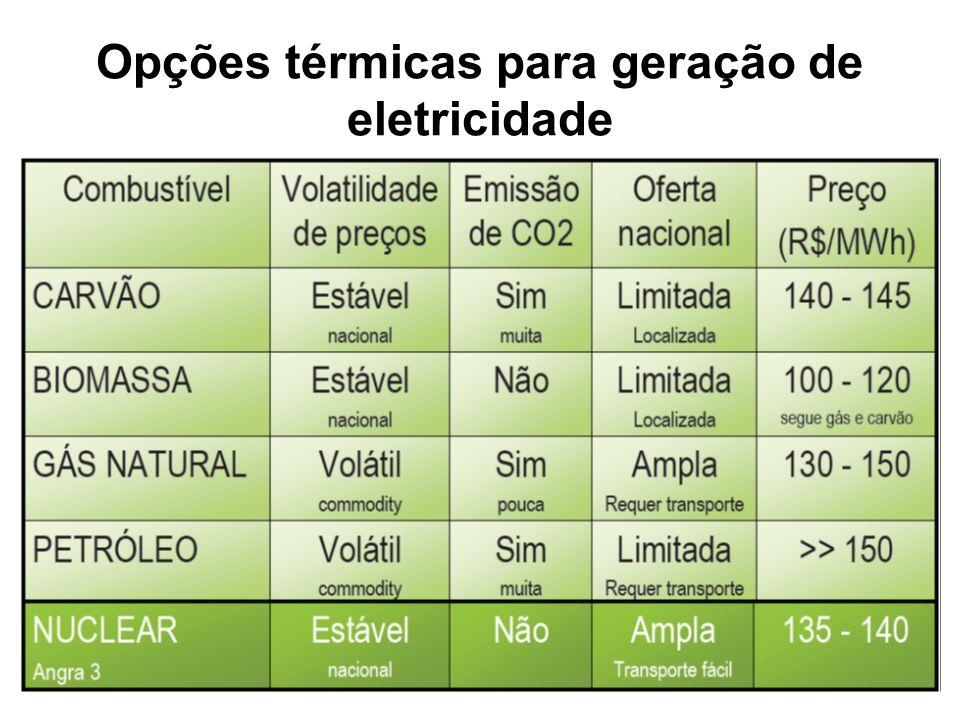 Opções térmicas para geração de eletricidade