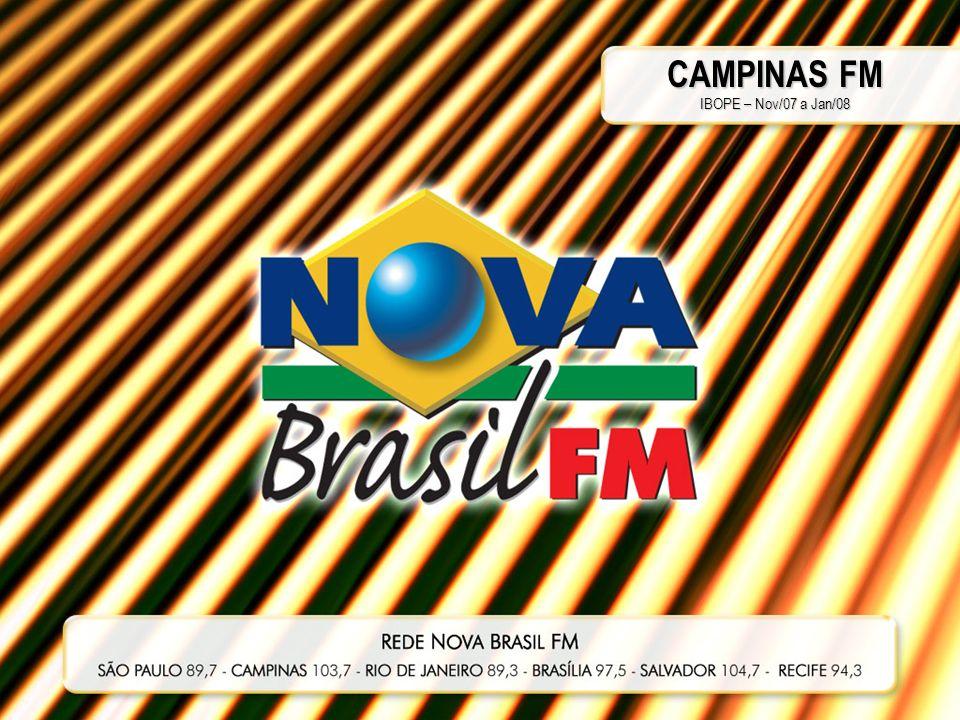 CAMPINAS FM IBOPE – Nov/07 a Jan/08