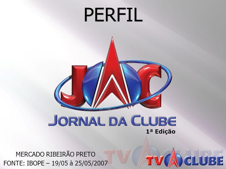 PERFIL MERCADO RIBEIRÃO PRETO FONTE: IBOPE – 19/05 à 25/05/2007 1ª Edição