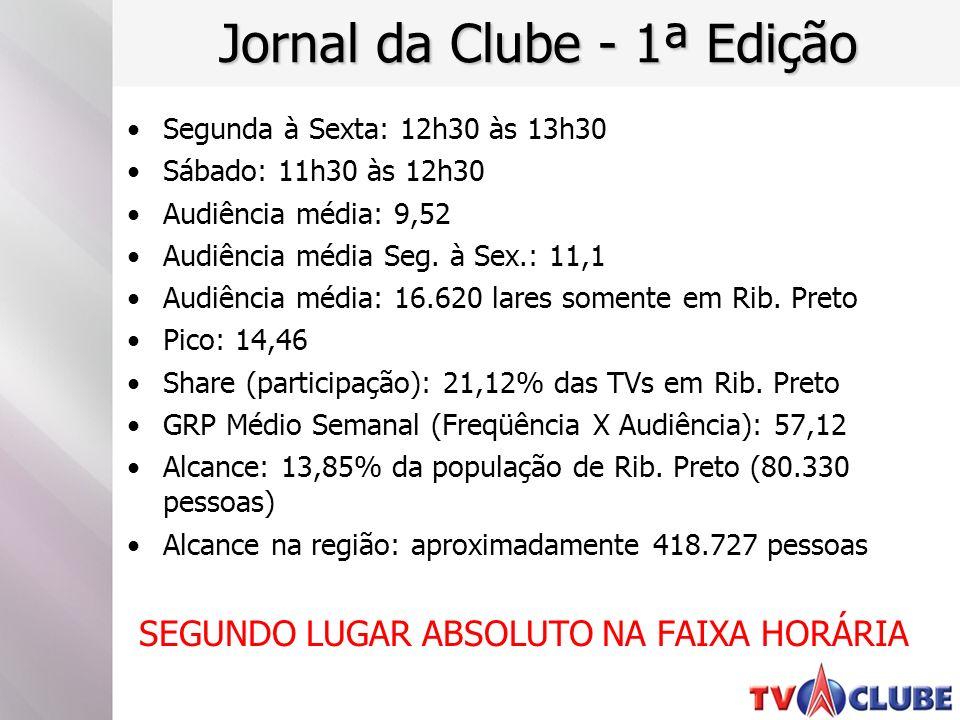 Jornal da Clube - 1ª Edição Segunda à Sexta: 12h30 às 13h30 Sábado: 11h30 às 12h30 Audiência média: 9,52 Audiência média Seg.