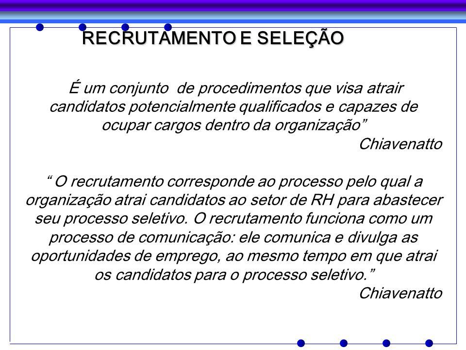 É um conjunto de procedimentos que visa atrair candidatos potencialmente qualificados e capazes de ocupar cargos dentro da organização Chiavenatto O r
