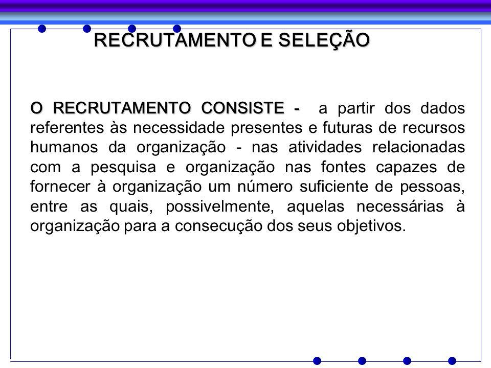 RECRUTAMENTO E SELEÇÃO O RECRUTAMENTO CONSISTE - O RECRUTAMENTO CONSISTE - a partir dos dados referentes às necessidade presentes e futuras de recurso