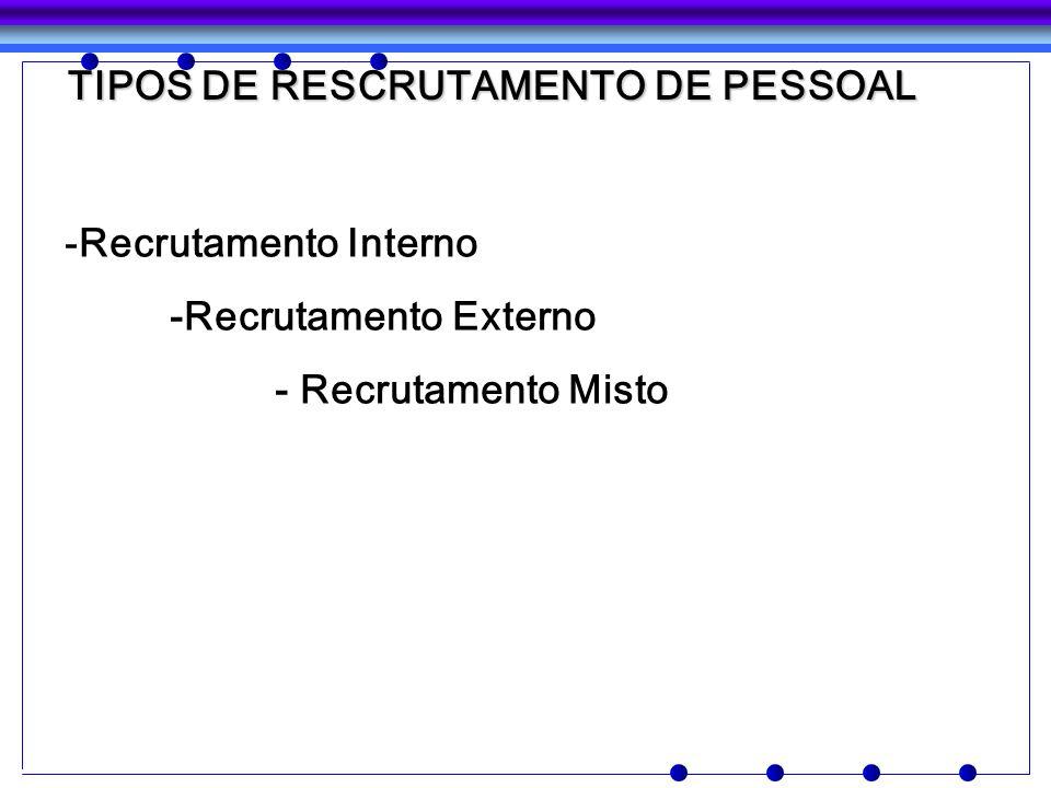 TIPOS DE RESCRUTAMENTO DE PESSOAL -Recrutamento Interno -Recrutamento Externo - Recrutamento Misto
