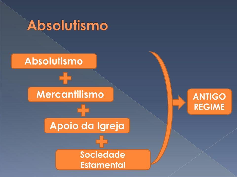 Absolutismo Mercantilismo Apoio da Igreja ANTIGO REGIME Sociedade Estamental