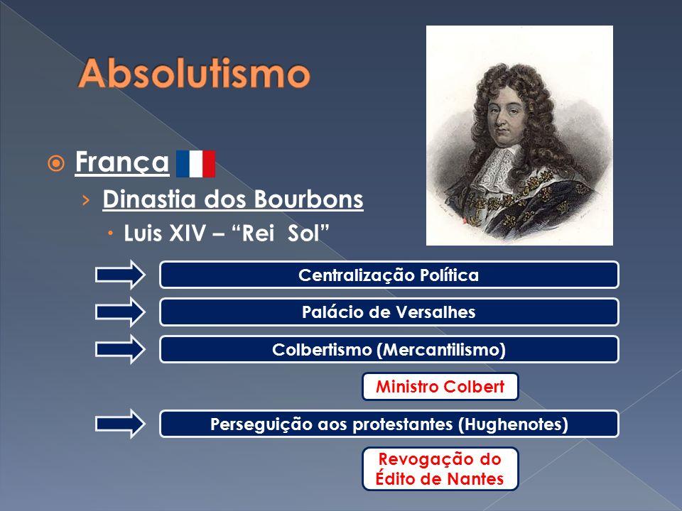 França Dinastia dos Bourbons Luis XIV – Rei Sol Centralização Política Palácio de Versalhes Colbertismo (Mercantilismo) Perseguição aos protestantes (