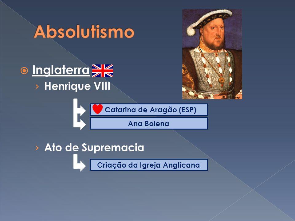 Inglaterra Henrique VIII Ato de Supremacia Catarina de Aragão (ESP) Ana Bolena Criação da Igreja Anglicana