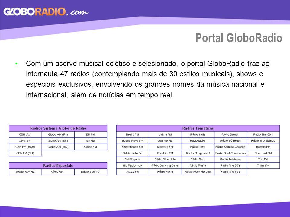 Portal GloboRadio Com um acervo musical eclético e selecionado, o portal GloboRadio traz ao internauta 47 rádios (contemplando mais de 30 estilos musi