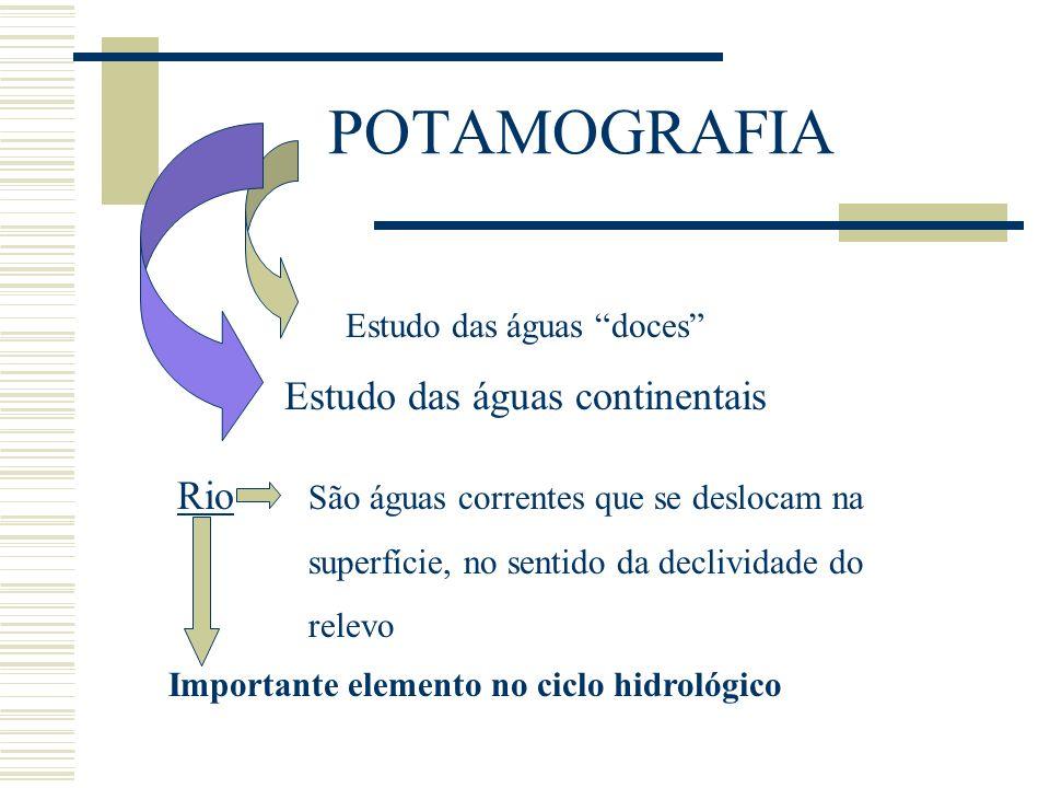 As particularidades do Rio São Francisco 4.É um rio perene 5.