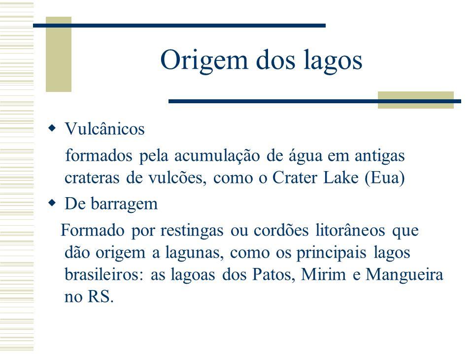 Origem dos lagos Vulcânicos formados pela acumulação de água em antigas crateras de vulcões, como o Crater Lake (Eua) De barragem Formado por restinga