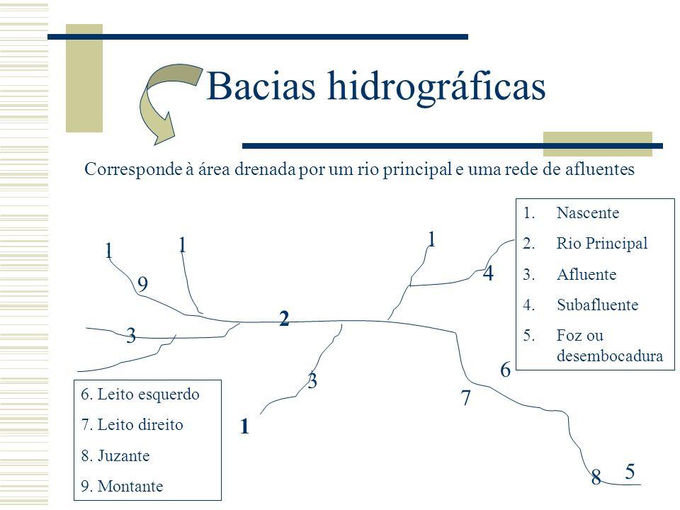 Características das principais bacias hidrográficas do Brasil Tocantins – Araguaia 1.Maior bacia totalmente brasileira (GO/MT/TO/MA/PA) 2.Apresenta grande potencial hidroelétrico (3º maior do Brasil) Capacidade de produção hidroelétrica em cerca de 28,3 milhões KW.