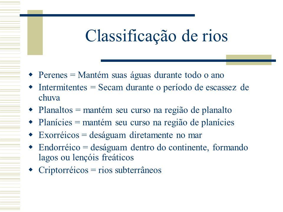 Características das principais bacias hidrográficas do Brasil Rio Uruguai (SC e RS) 1.Nasce no Brasil, na fusão dos rios: Canoas (SC) e Pelotas (RS).