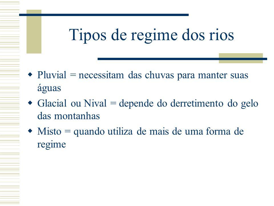 Características das principais bacias hidrográficas do Brasil São Francisco 1.Segunda maior bacia hidrográfica, totalmente brasileira 2.Nasce na Serra da Canastra (MG) 3.Apresenta grande potencial hidroelétrico, (4º maior potencial do Brasil)