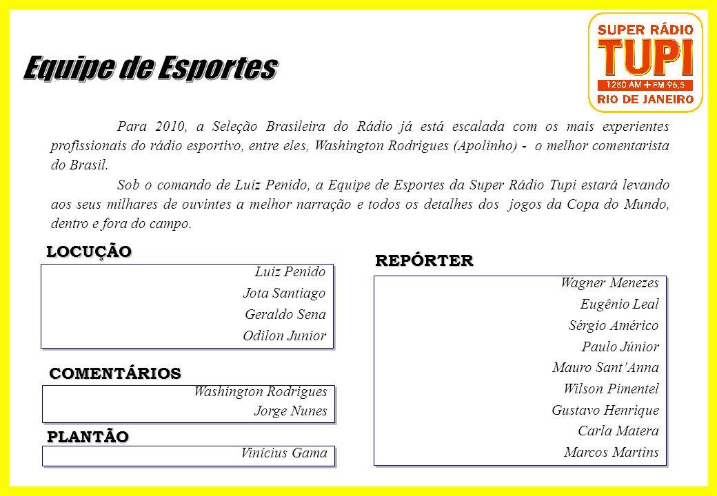 Para 2010, a Seleção Brasileira do Rádio já está escalada com os mais experientes profissionais do rádio esportivo, entre eles, Washington Rodrigues (