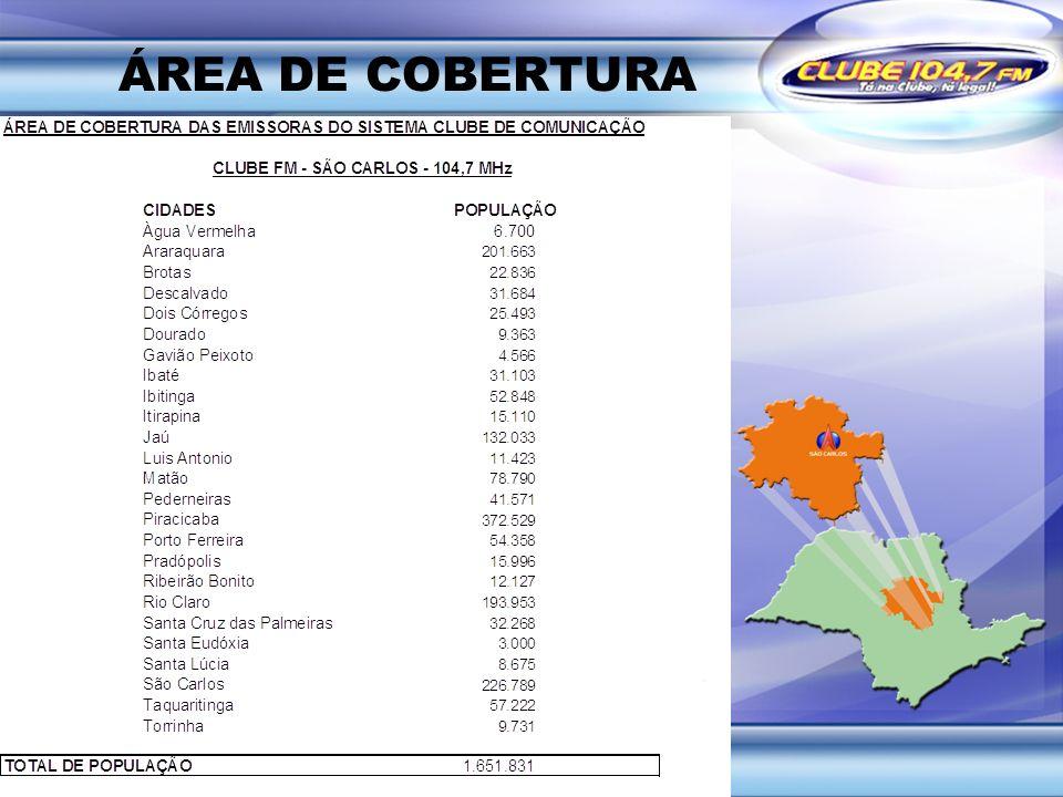 ÁREA DE COBERTURA