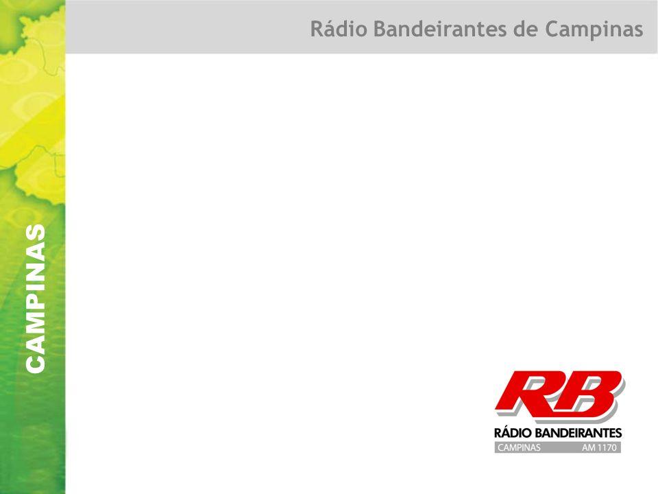 CAMPINAS Rádio Bandeirantes de Campinas