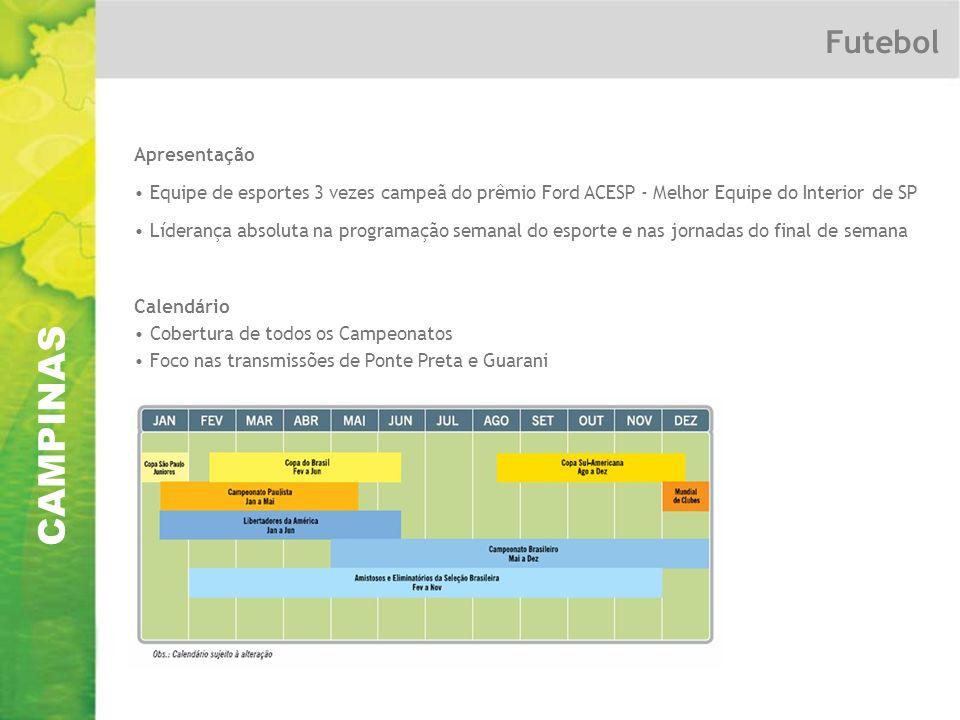 CAMPINAS Futebol Apresentação Equipe de esportes 3 vezes campeã do prêmio Ford ACESP - Melhor Equipe do Interior de SP Líderança absoluta na programaç