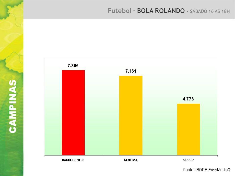 CAMPINAS Futebol – BOLA ROLANDO – SÁBADO 16 AS 18H Fonte: IBOPE EasyMedia3