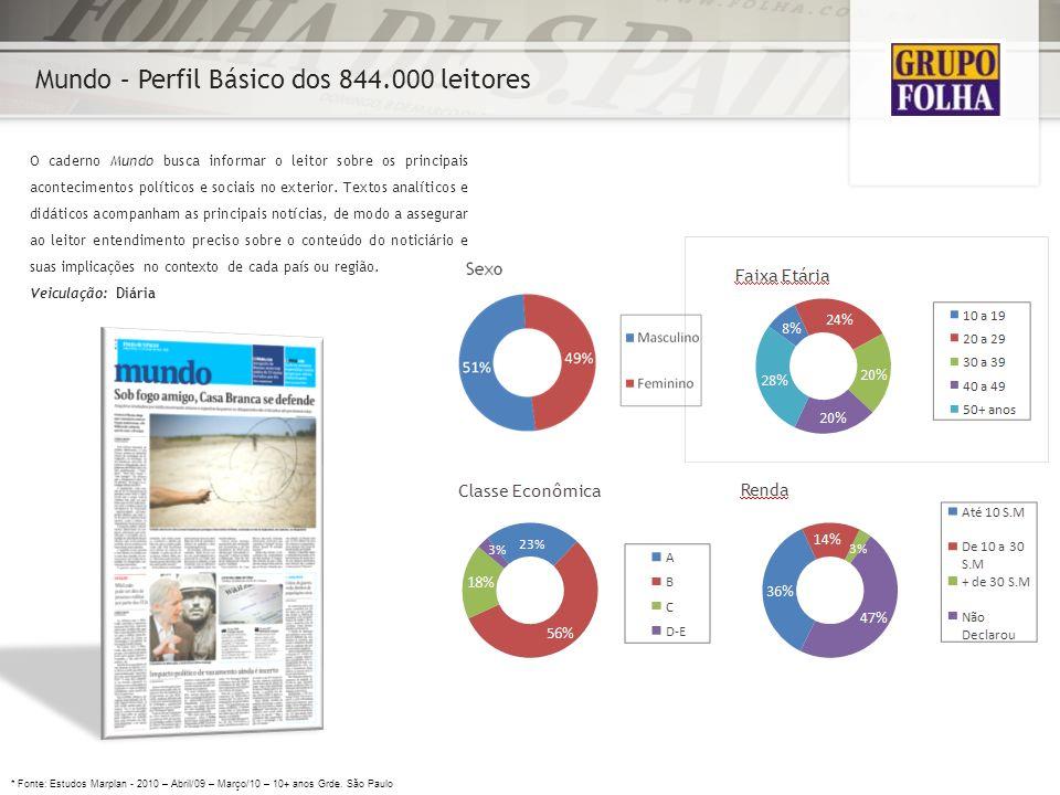 Mundo – Perfil Básico dos 844.000 leitores O caderno Mundo busca informar o leitor sobre os principais acontecimentos políticos e sociais no exterior.