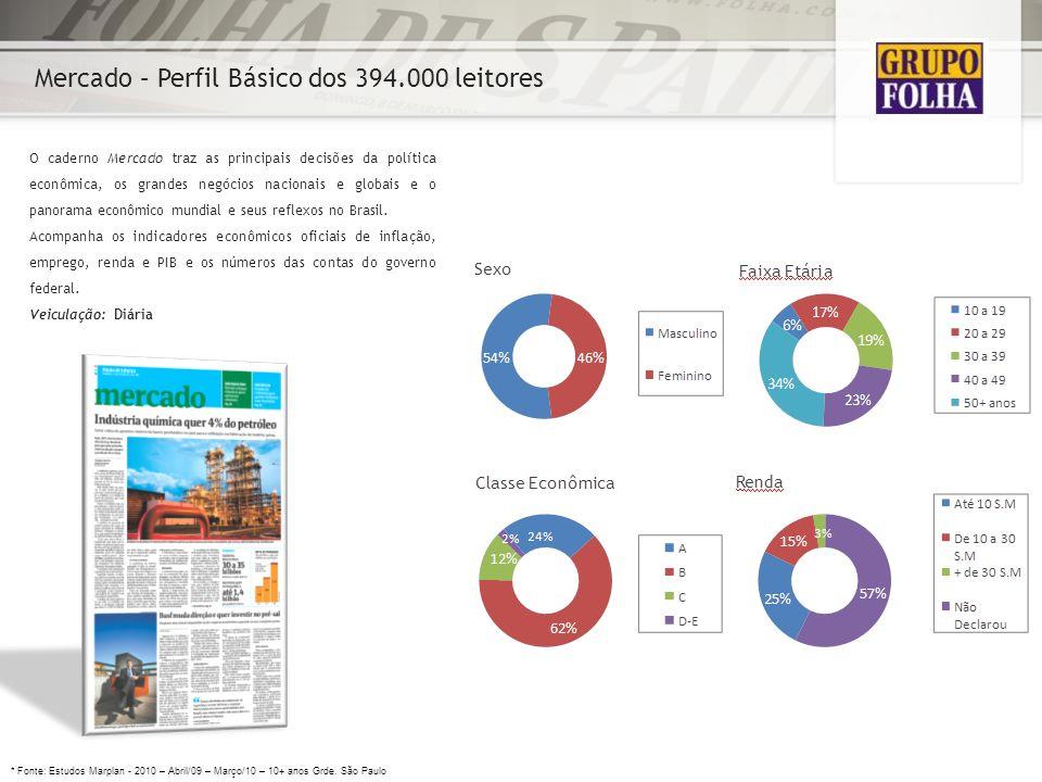 Mercado – Perfil Básico dos 394.000 leitores O caderno Mercado traz as principais decisões da política econômica, os grandes negócios nacionais e glob