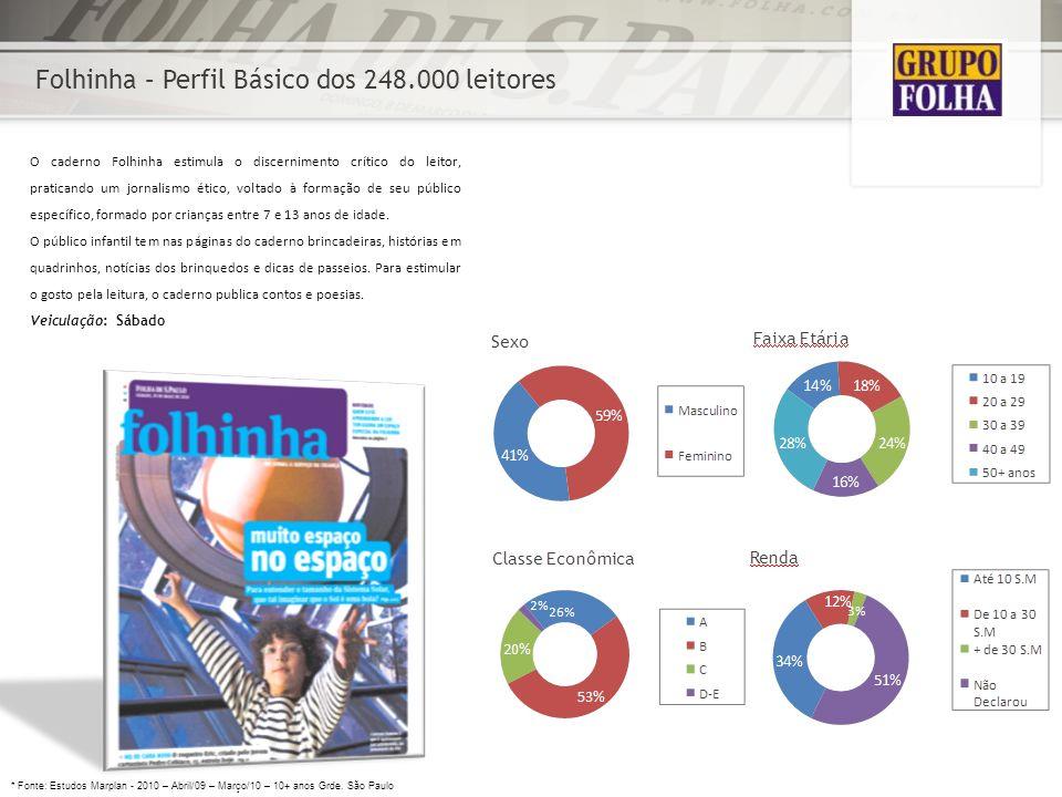 Folhinha – Perfil Básico dos 248.000 leitores O caderno Folhinha estimula o discernimento crítico do leitor, praticando um jornalismo ético, voltado à