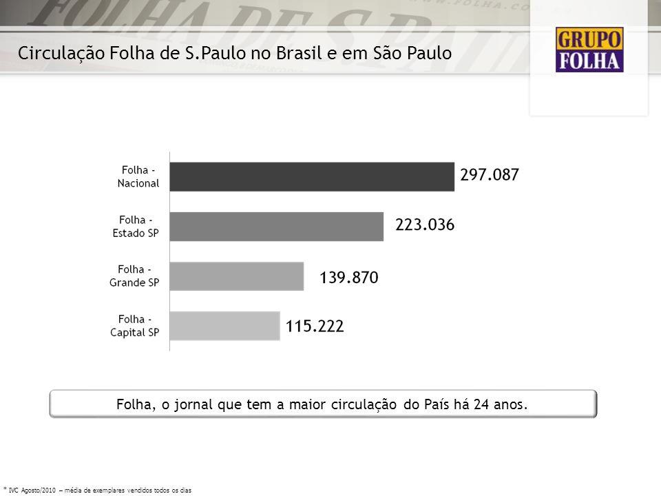 Circulação Folha de S.Paulo no Brasil e em São Paulo * IVC Agosto/2010 – média de exemplares vendidos todos os dias Folha, o jornal que tem a maior ci