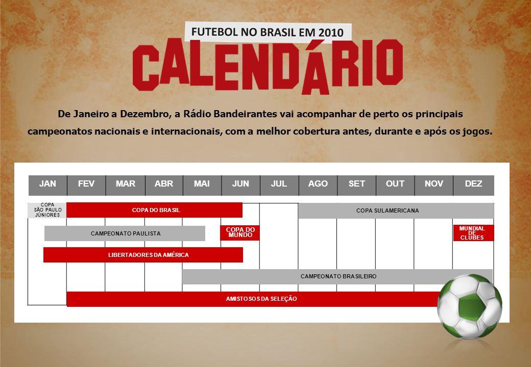 De Janeiro a Dezembro, a Rádio Bandeirantes vai acompanhar de perto os principais campeonatos nacionais e internacionais, com a melhor cobertura antes