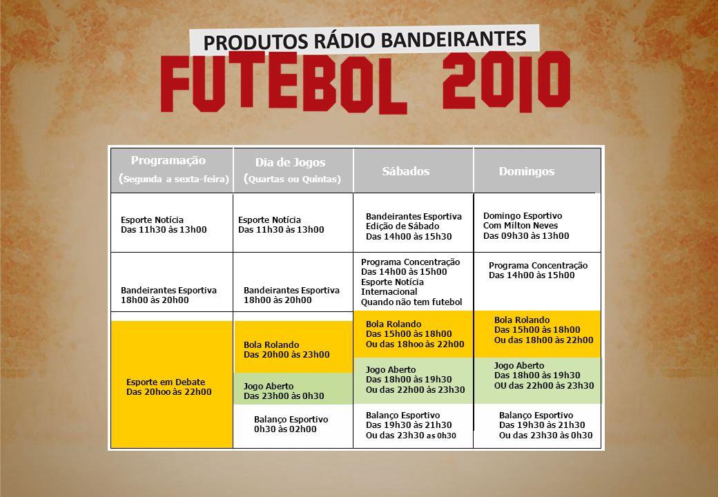 BOLA ROLANDO – TRANSMISSÃO AO VIVO Transmissões as quartas e/ou quintas e aos sábados e/ou domingos.