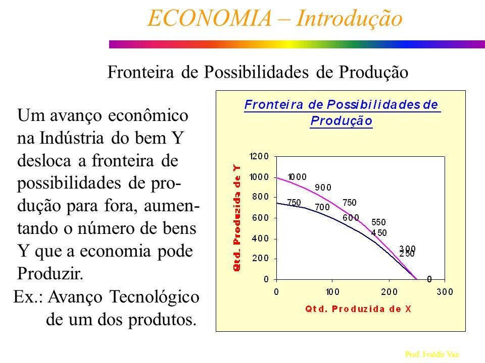 Prof. Ivaldir Vaz ECONOMIA – Introdução 10 Fronteira de Possibilidades de Produção Um avanço econômico na Indústria do bem Y desloca a fronteira de po