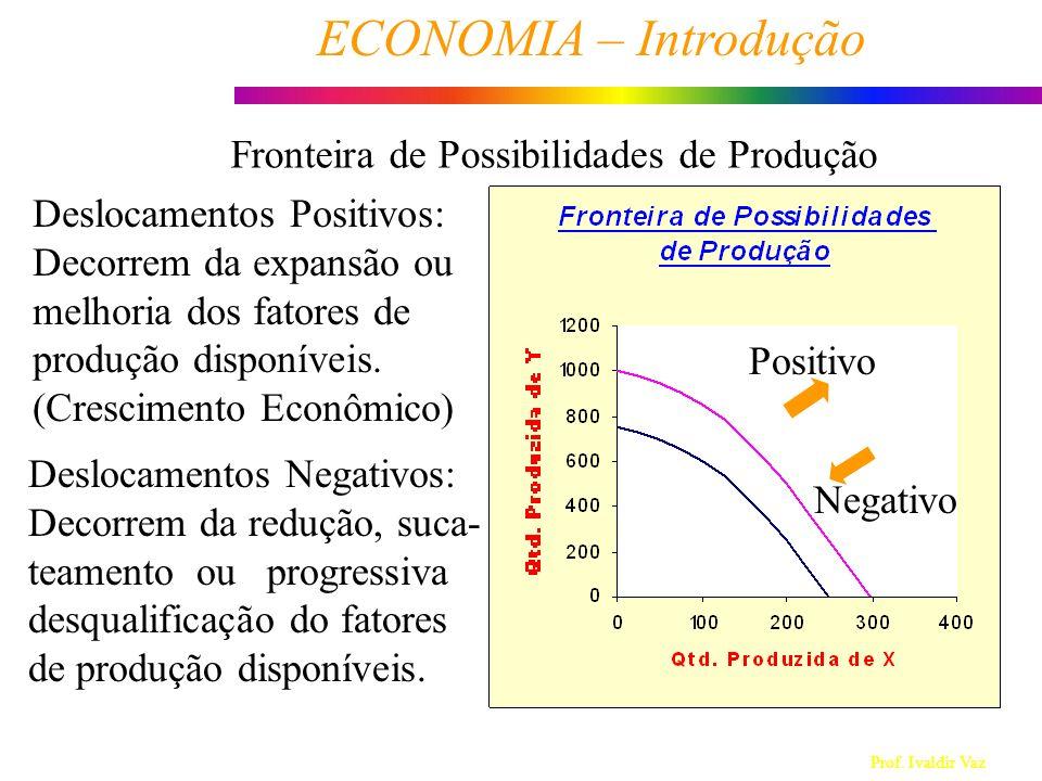 Prof. Ivaldir Vaz ECONOMIA – Introdução 11 Deslocamentos Positivos: Decorrem da expansão ou melhoria dos fatores de produção disponíveis. (Crescimento