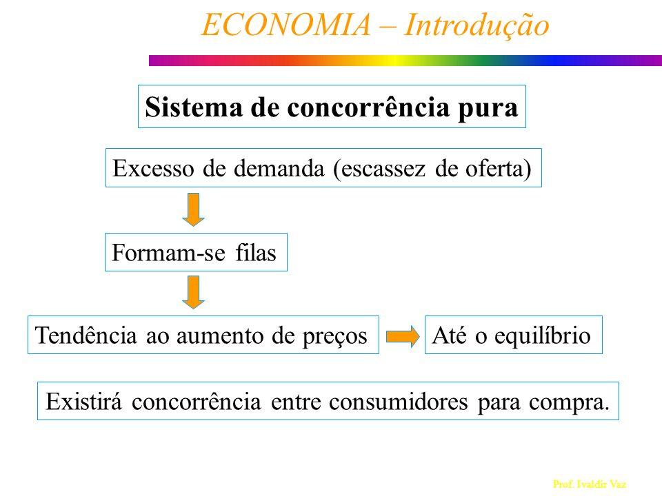 Prof. Ivaldir Vaz ECONOMIA – Introdução 3 Sistema de concorrência pura Excesso de demanda (escassez de oferta) Formam-se filas Tendência ao aumento de