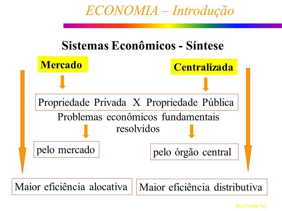 Prof. Ivaldir Vaz ECONOMIA – Introdução 5 Sistemas Econômicos - Síntese Propriedade Privada X Propriedade Pública Problemas econômicos fundamentais re