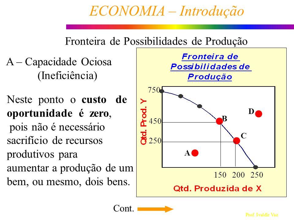 Prof. Ivaldir Vaz ECONOMIA – Introdução 7 A B C D 250200150 750 450 250 Neste ponto o custo de oportunidade é zero, pois não é necessário sacrifício d