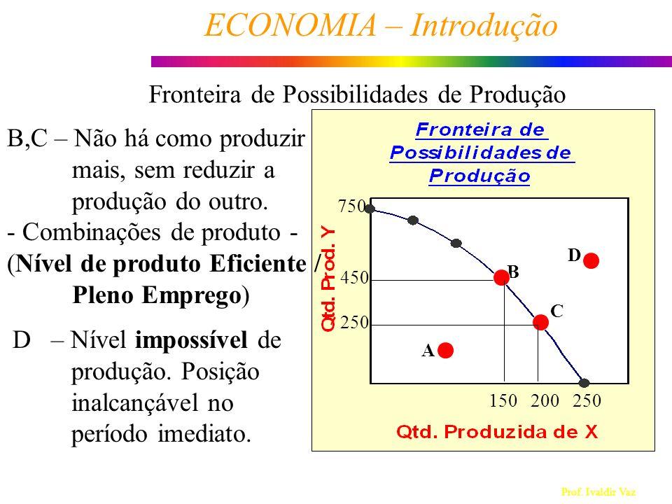 Prof. Ivaldir Vaz ECONOMIA – Introdução 8 A B C D 250200150 750 450 250 B,C – Não há como produzir mais, sem reduzir a produção do outro. - Combinaçõe
