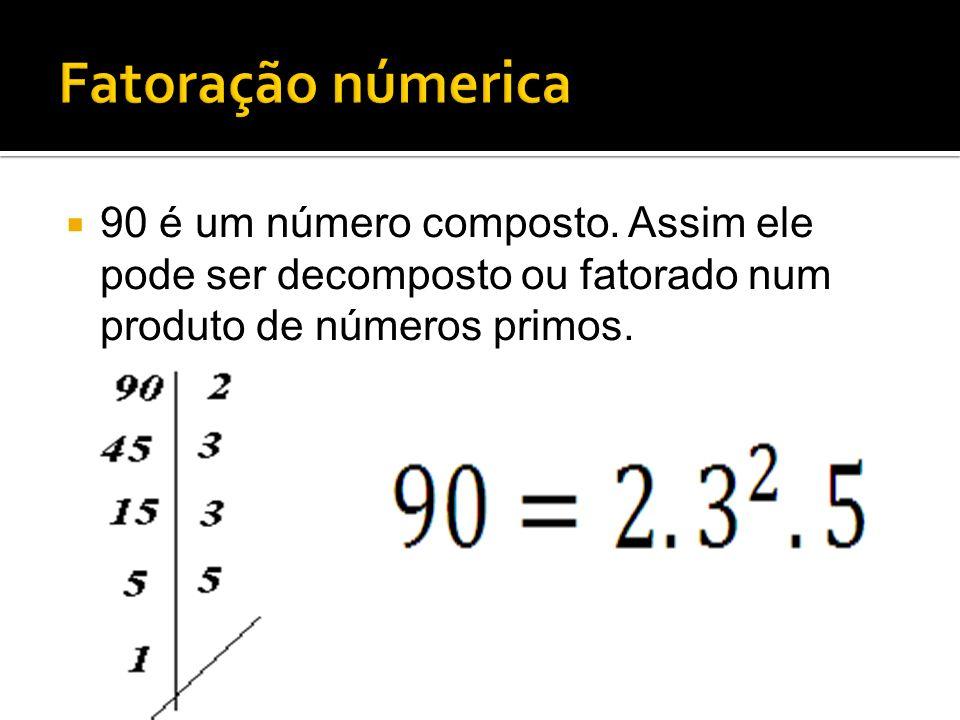 90 é um número composto. Assim ele pode ser decomposto ou fatorado num produto de números primos.