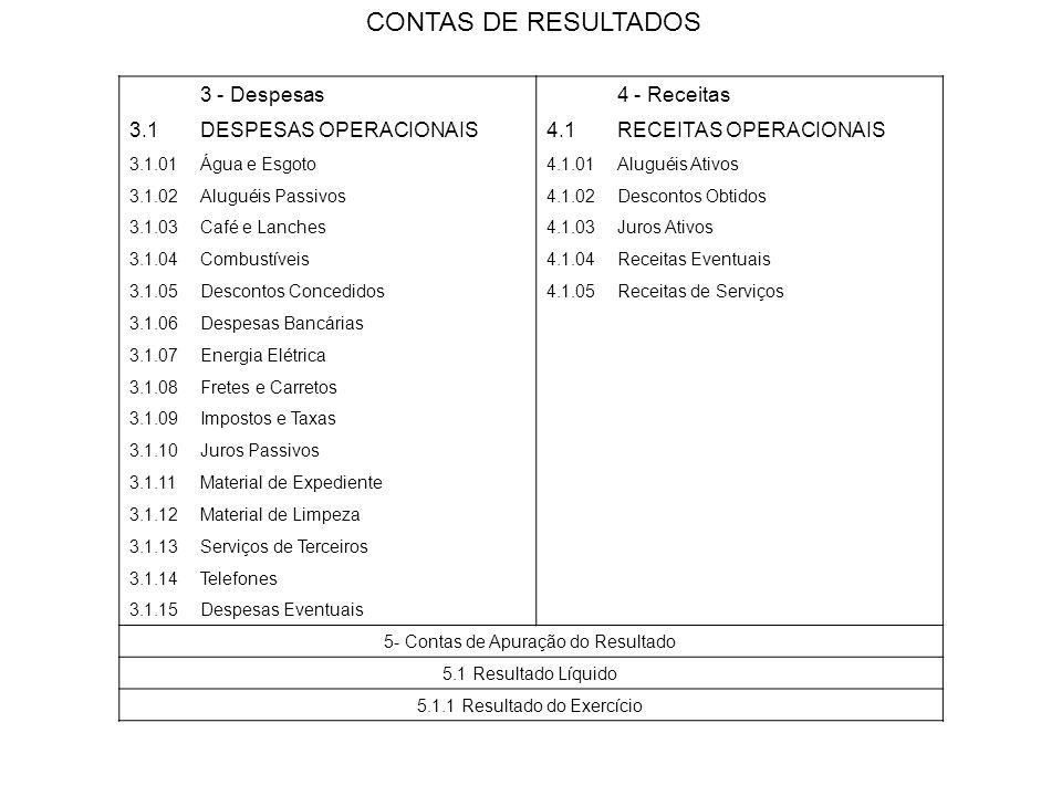 CONTAS DE RESULTADOS 3 - Despesas 4 - Receitas 3.1DESPESAS OPERACIONAIS4.1RECEITAS OPERACIONAIS 3.1.01Água e Esgoto4.1.01Aluguéis Ativos 3.1.02Aluguéi