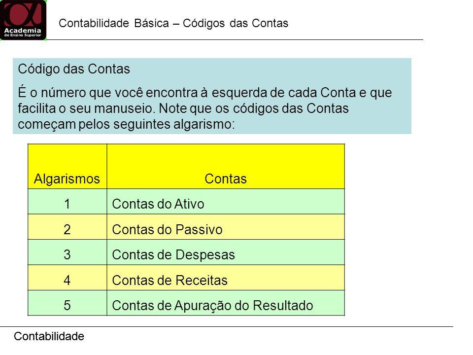 Contabilidade Contabilidade Básica – Códigos das Contas Contabilidade Código das Contas É o número que você encontra à esquerda de cada Conta e que fa